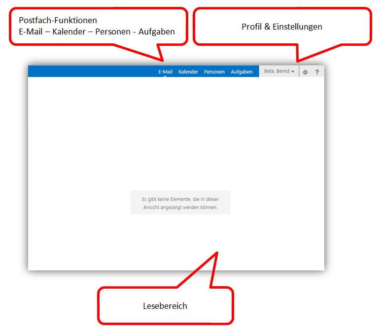1.2 (1) - Rechter Bereich des Browserfensters
